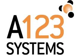 a123logo