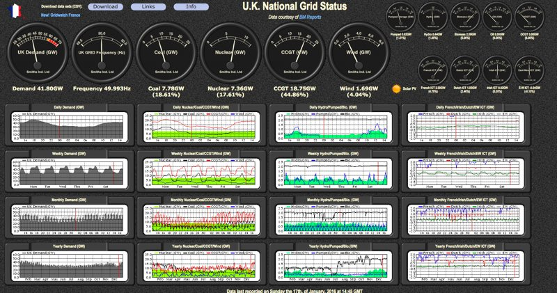 UK power generation graphic