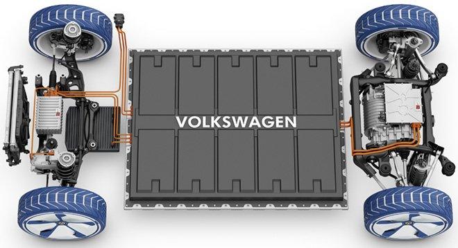Volkswagen-I.D.-Concept